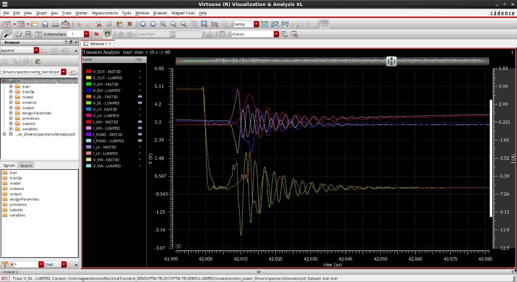 PTM-TR™ waveforms 1